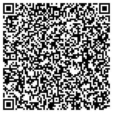 QR-код с контактной информацией организации МУК «Волоколамская ЦБС»