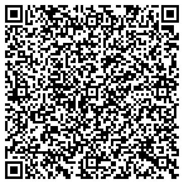 QR-код с контактной информацией организации Субъект предпринимательской деятельности ЧП Решетов Н. Н.