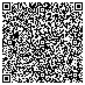 QR-код с контактной информацией организации Скандик Юг, СП