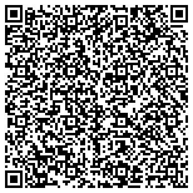 QR-код с контактной информацией организации EUROPARTS(Эвропатс, Манцилюк, СПД)