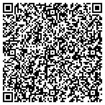 QR-код с контактной информацией организации ПЕРМСКИЕ ТЕПЛОВЫЕ СЕТИ