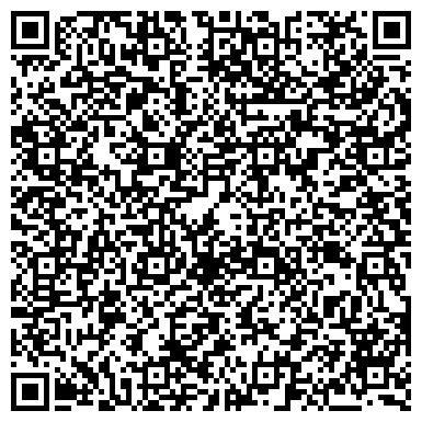 QR-код с контактной информацией организации Пермские городские электрические сети