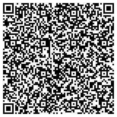 QR-код с контактной информацией организации ОАО Пермские городские электрические сети