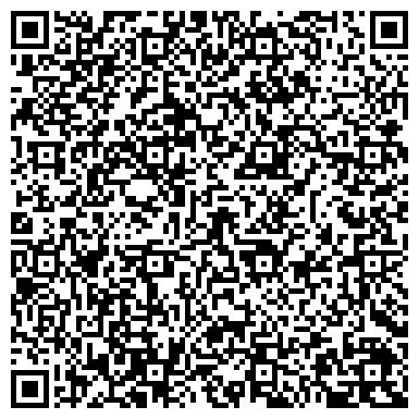 QR-код с контактной информацией организации ПЕРМЭНЕРГО ОАО ФИЛИАЛ ИНЖЕНЕРНО-ТЕХНИЧЕСКИЙ ЦЕНТР