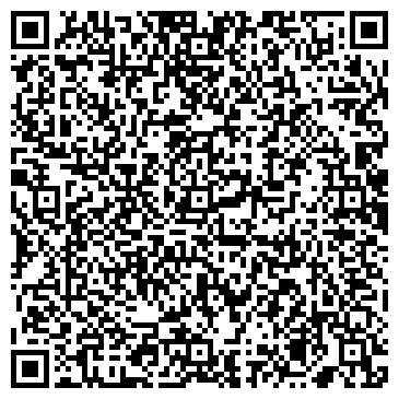 QR-код с контактной информацией организации ПАО «Пермэнергосбыт»
