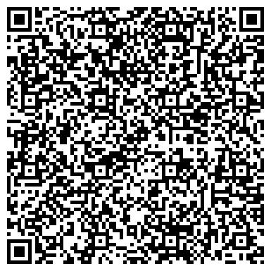 QR-код с контактной информацией организации Общество с ограниченной ответственностью ТОО ATM Consulting