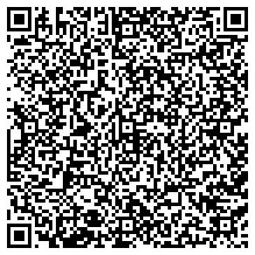 QR-код с контактной информацией организации ЭНЕРГОСБЫТ ТЕХНИЧЕСКИЙ ЦЕНТР ОАО ПЕРМЭНЕРГО