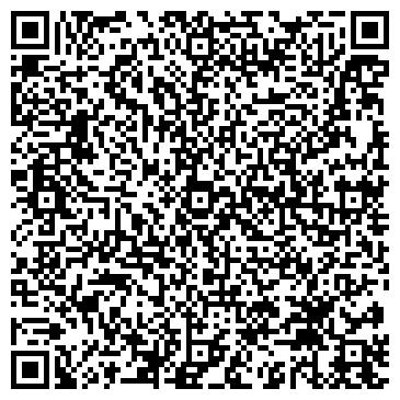 QR-код с контактной информацией организации ЭНЕРГОСБЫТ ЦЕНТРАЛЬНОЕ ОТДЕЛЕНИЕ УЧАСТОК ИНДУСТРИАЛЬНОГО РАЙОНА