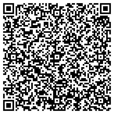QR-код с контактной информацией организации Всё для здоровья, Компания