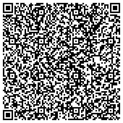 QR-код с контактной информацией организации ПРОИЗВОДСТВЕННОЕ УПРАВЛЕНИЕ ГАЗОВОГО ХОЗЯЙСТВА ИНДУСТРИАЛЬНОГО РАЙОНА ПЕРМСКИЙ ФИЛИАЛ ЗАО УРАЛГАЗСЕРВИС