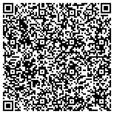 QR-код с контактной информацией организации Никос Про Систем (NIKOS PRO SYSTEMS), ООО