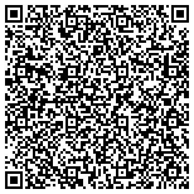 QR-код с контактной информацией организации Industry Supply (Индастри Саплай), ТОО