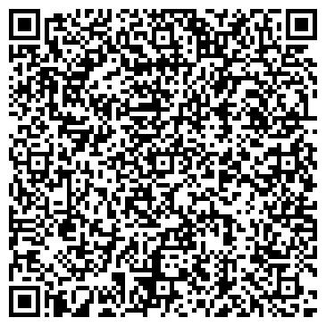 QR-код с контактной информацией организации ОКИНАВА ГОДЗЮ-РЮ КАРАТЭ-ДО