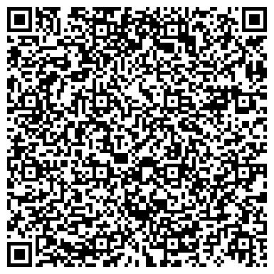 QR-код с контактной информацией организации Пери Украина (Одесса), ООО