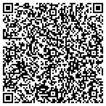 QR-код с контактной информацией организации АТМ-Строй, ООО