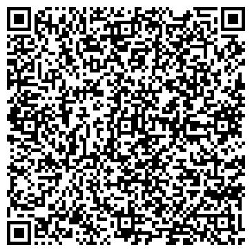 QR-код с контактной информацией организации Ограждения, ЧП