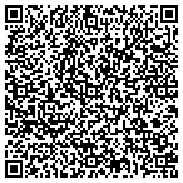 """QR-код с контактной информацией организации ИП """"Важные мелочи"""""""