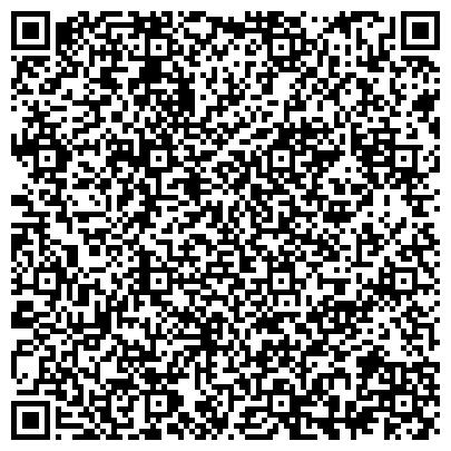 QR-код с контактной информацией организации Частное предприятие Строительное и сельскохозяйственное оборудование.ЧП Михненко Ю. Д.