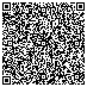 QR-код с контактной информацией организации Профмет-Ганны, ЧП