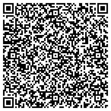 QR-код с контактной информацией организации Панибратец Н.В., ФЛ-П