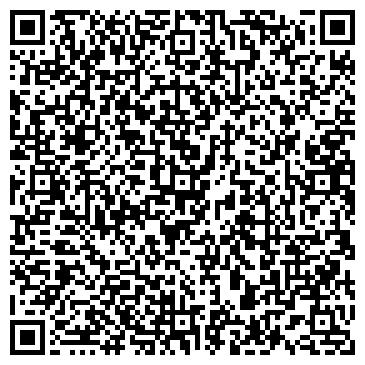 QR-код с контактной информацией организации Сантехпласт, ООО