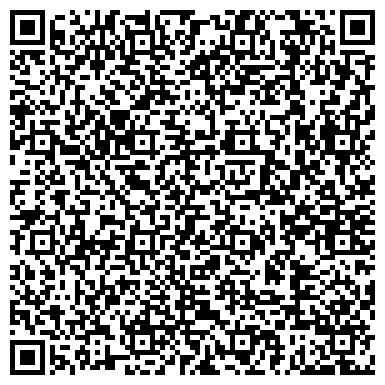 QR-код с контактной информацией организации ООО МОСКОВСКИЙ АГРОХОЛДИНГ