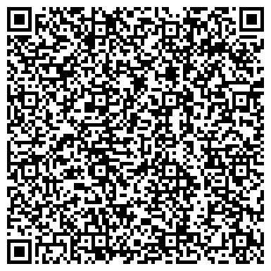 QR-код с контактной информацией организации Паркер плант лимитед(Parker Plant Limited), ООО