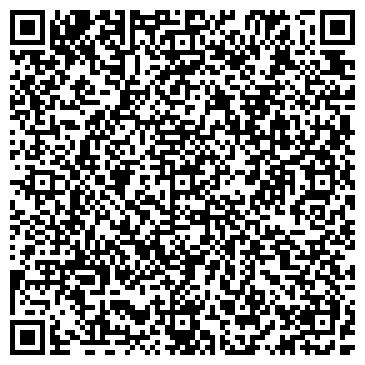 QR-код с контактной информацией организации Энергооборудование, ООО