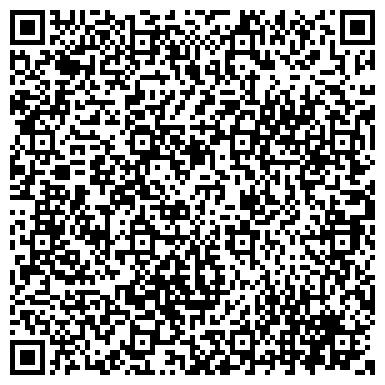 QR-код с контактной информацией организации Санвуд-Донецк, ДП (Sunwood-Donetsk)