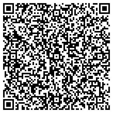 QR-код с контактной информацией организации Микуленко Р.В, СПД
