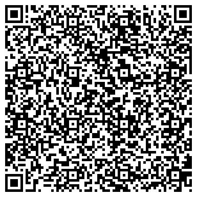 """QR-код с контактной информацией организации """"Интернет магазин"""" Супермаркет Радиаторов"""
