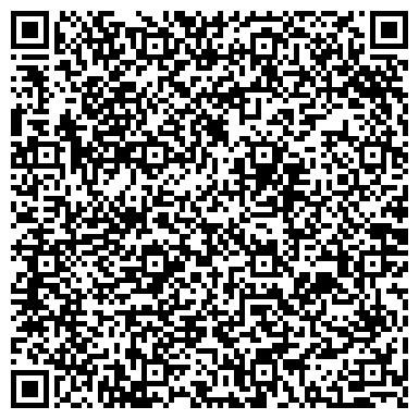 QR-код с контактной информацией организации Пласттруба, ЧП (Украинец М.Ю., ЧП)