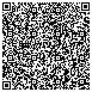 QR-код с контактной информацией организации Filtru.org - Все для очистки воды
