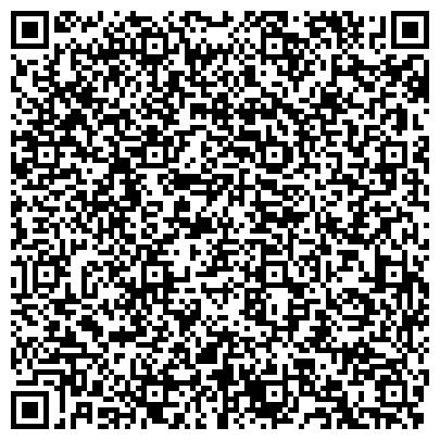 QR-код с контактной информацией организации Укрхимэнерго (концерн Союзэнерго), ПАО