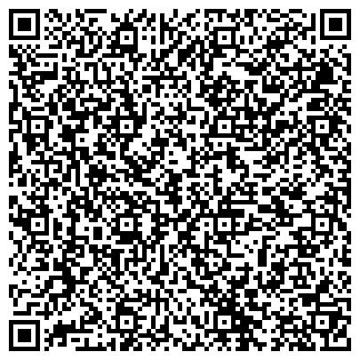 QR-код с контактной информацией организации ДЕПАРТАМЕНТ ИНДУСТРИИ И ПОДДЕРЖКИ ПРЕДПРИНИМАТЕЛЬСТВА АКИМА СКО