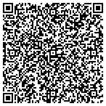 QR-код с контактной информацией организации Пластпром, ЧП