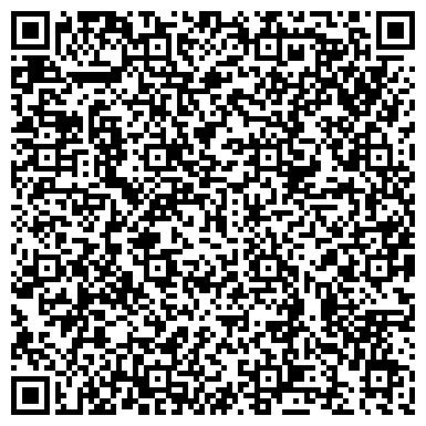 QR-код с контактной информацией организации Арт ковка Днепропетровск,ЧП