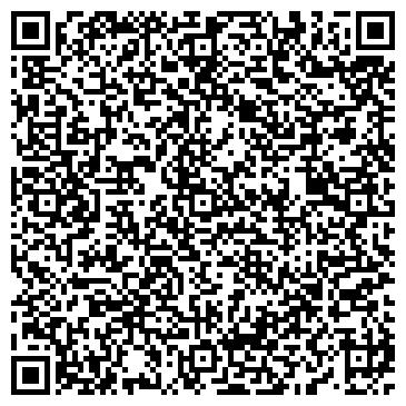QR-код с контактной информацией организации Флюгерпласт, Компания