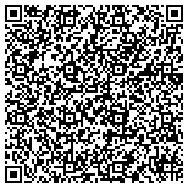 QR-код с контактной информацией организации Интернет магазин сантехники Санилюкс, СПД (Sanilux)