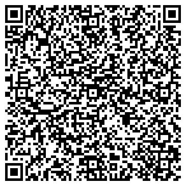 QR-код с контактной информацией организации Салон сантехники Санита, ЧП