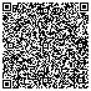 QR-код с контактной информацией организации АБК Сатурн, ООО