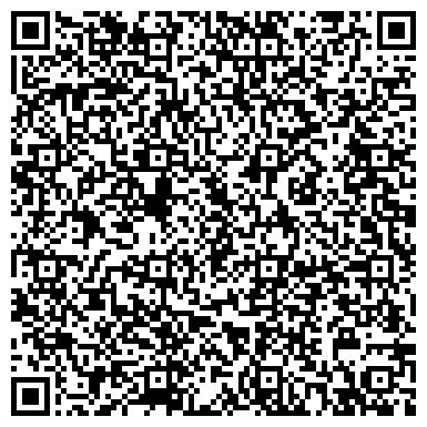 """QR-код с контактной информацией организации ФЛП Иванов С.В. маг. """"все для ОТОПЛЕНИЯ"""""""
