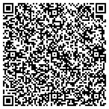 QR-код с контактной информацией организации Сайко Е.А., СПД
