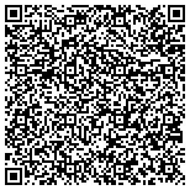 QR-код с контактной информацией организации Товары для газа и воды, ЧП