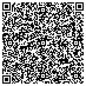 QR-код с контактной информацией организации Инжиниринг-буд, ЧП