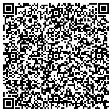 QR-код с контактной информацией организации ТермоРадости, ЧП