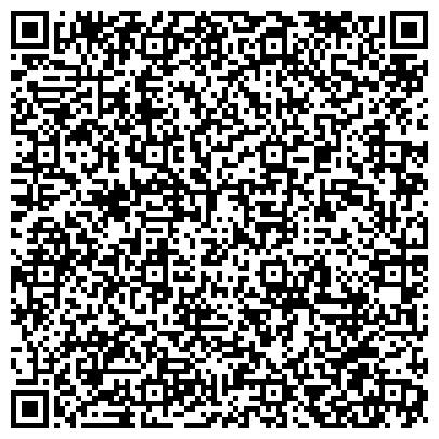 QR-код с контактной информацией организации ТеплоХаус (системы отопления и водоснабжения), ООО