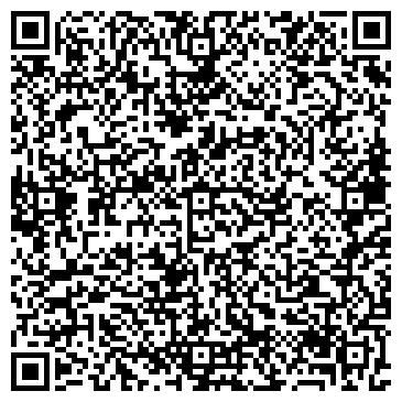 QR-код с контактной информацией организации Теплорезерв, ЧП