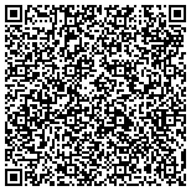 QR-код с контактной информацией организации Термолюкс-Днепр, ООО