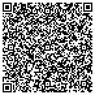 QR-код с контактной информацией организации Гранитопласт, ООО